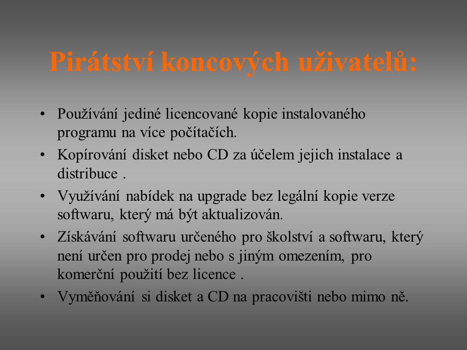 Pirátství koncových uživatelů: