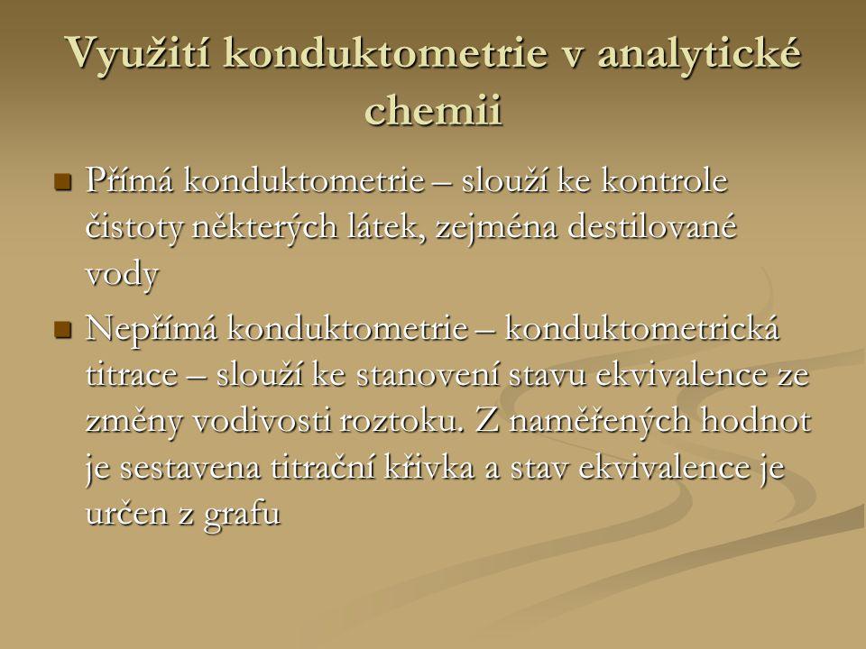 Využití konduktometrie v analytické chemii