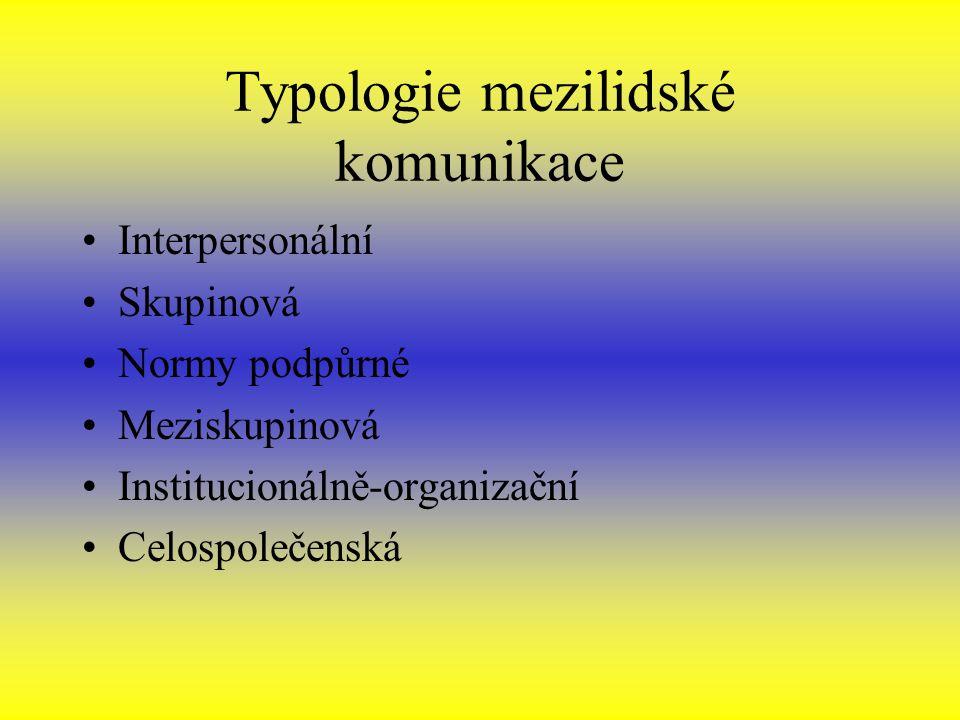 Typologie mezilidské komunikace
