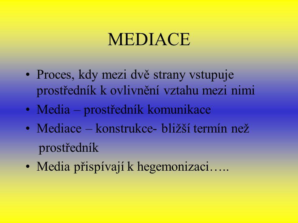 MEDIACE Proces, kdy mezi dvě strany vstupuje prostředník k ovlivnění vztahu mezi nimi. Media – prostředník komunikace.