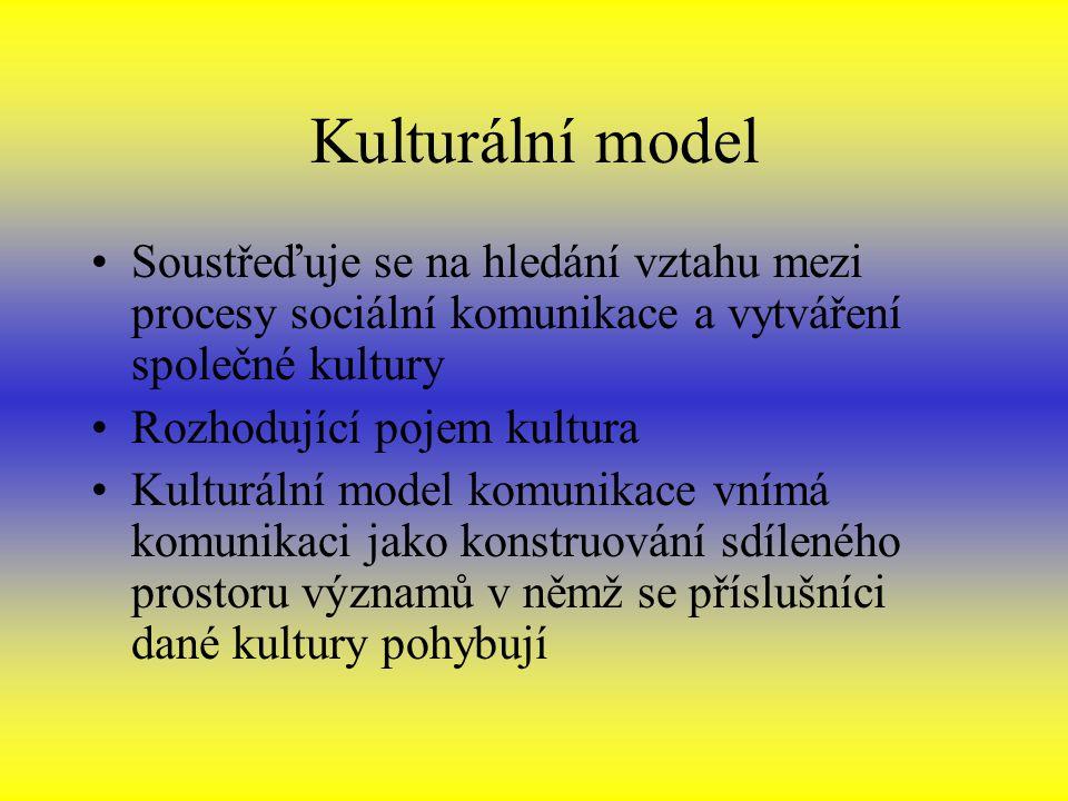 Kulturální model Soustřeďuje se na hledání vztahu mezi procesy sociální komunikace a vytváření společné kultury.