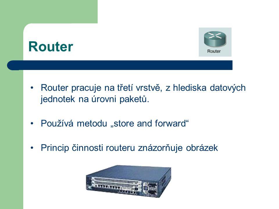 """Router Router pracuje na třetí vrstvě, z hlediska datových jednotek na úrovni paketů. Používá metodu """"store and forward"""