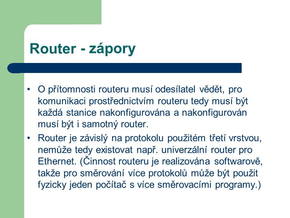 - zápory Router.
