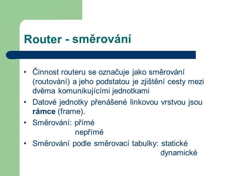 - směrování Router. Činnost routeru se označuje jako směrování (routování) a jeho podstatou je zjištění cesty mezi dvěma komunikujícími jednotkami.