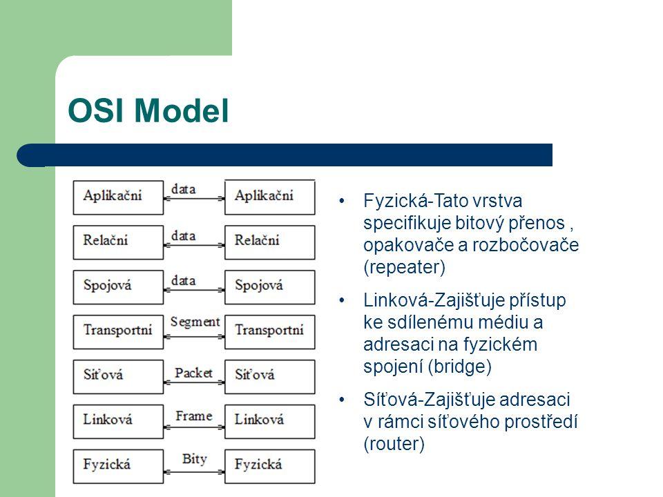 OSI Model Fyzická-Tato vrstva specifikuje bitový přenos , opakovače a rozbočovače (repeater)