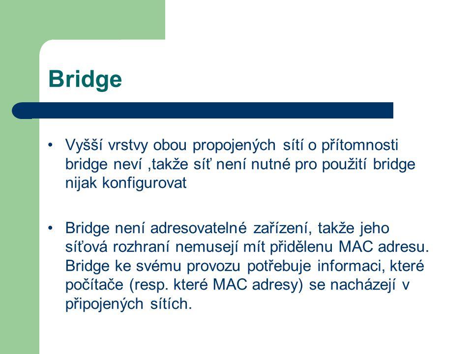 Bridge Vyšší vrstvy obou propojených sítí o přítomnosti bridge neví ,takže síť není nutné pro použití bridge nijak konfigurovat.