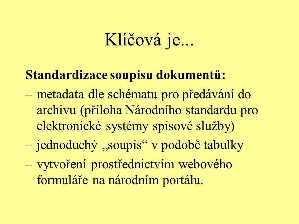 Klíčová je... Standardizace soupisu dokumentů: