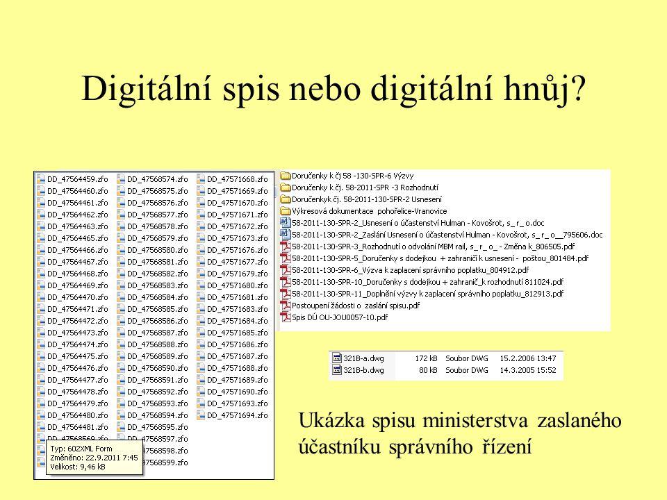 Digitální spis nebo digitální hnůj