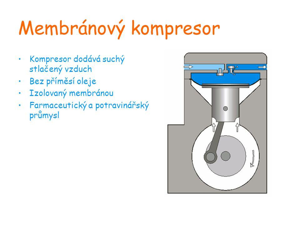 Membránový kompresor Kompresor dodává suchý stlačený vzduch