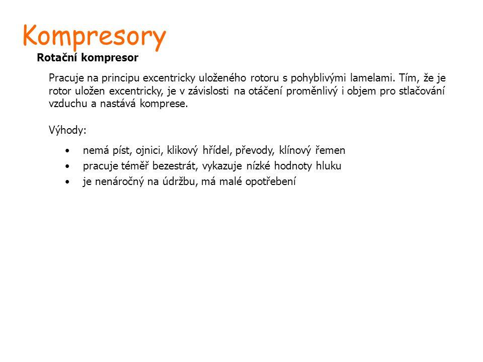 Kompresory Rotační kompresor