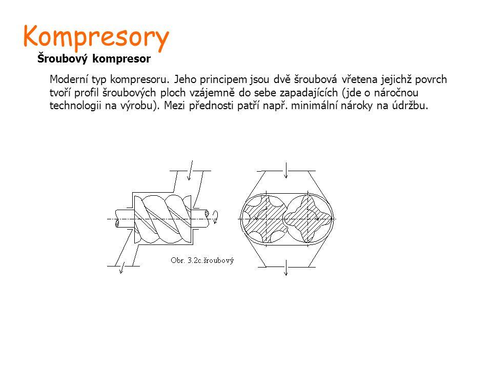 Kompresory Šroubový kompresor