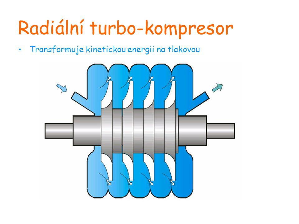 Radiální turbo-kompresor