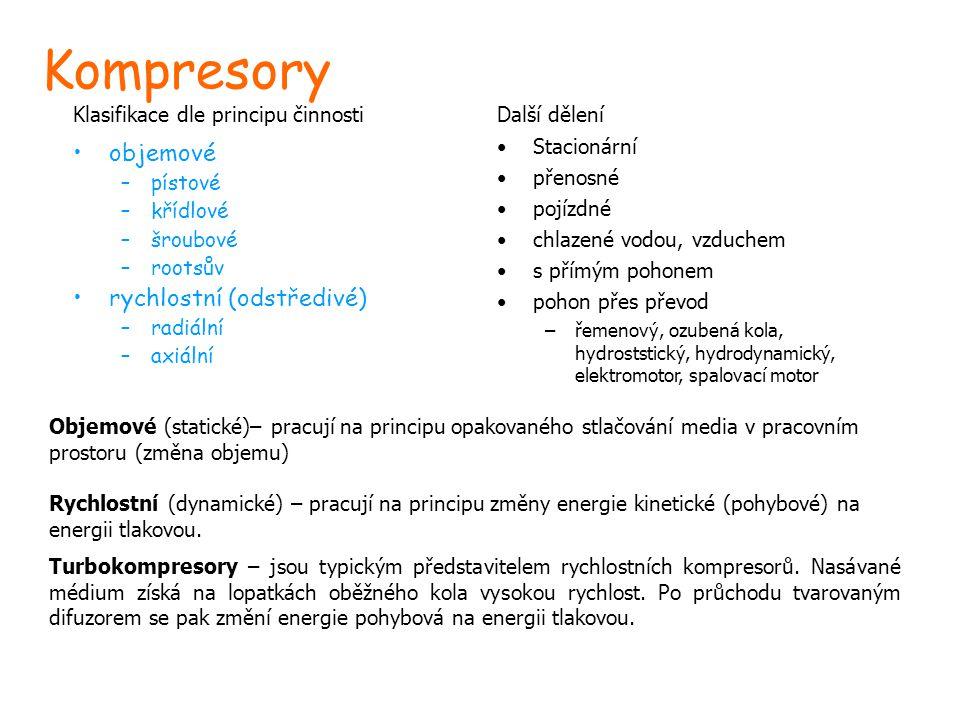 Kompresory objemové rychlostní (odstředivé)