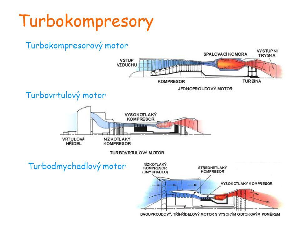 Turbokompresory Turbokompresorový motor Turbovrtulový motor