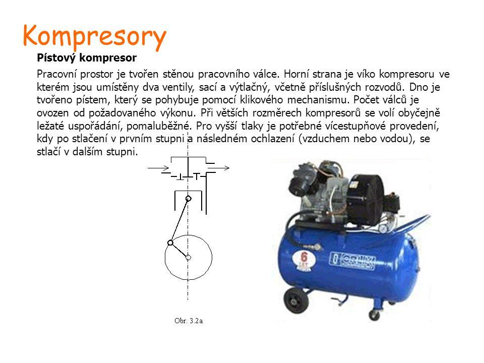 Kompresory Pístový kompresor