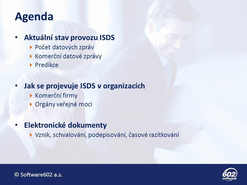 Agenda Aktuální stav provozu ISDS Jak se projevuje ISDS v organizacích