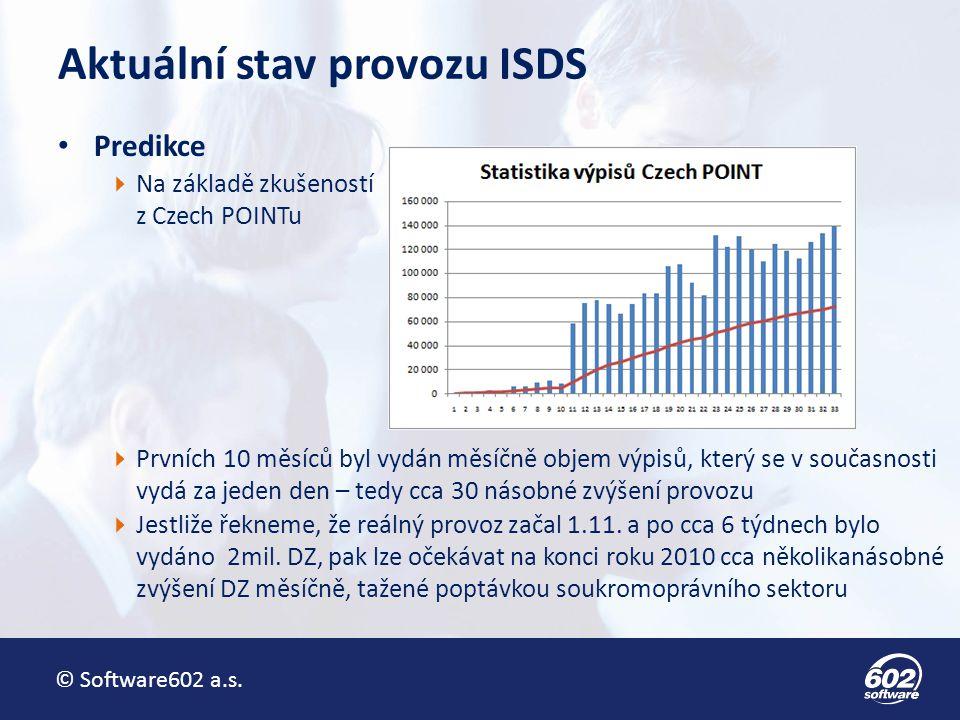 Aktuální stav provozu ISDS