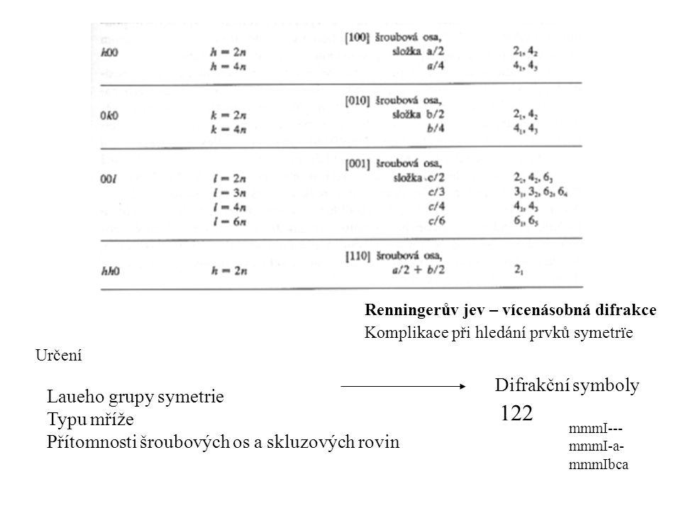 122 Difrakční symboly Laueho grupy symetrie Typu mříže