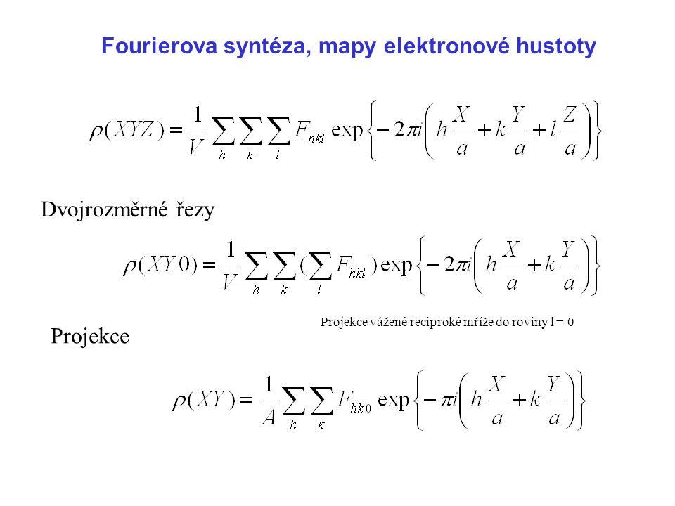 Fourierova syntéza, mapy elektronové hustoty