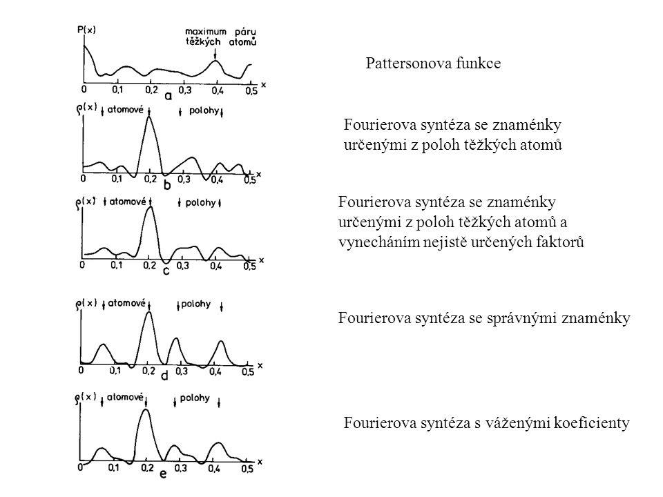 Pattersonova funkce Fourierova syntéza se znaménky. určenými z poloh těžkých atomů. Fourierova syntéza se znaménky.