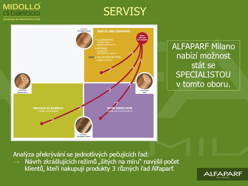 ALFAPARF Milano nabízí možnost stát se SPECIALISTOU v tomto oboru.