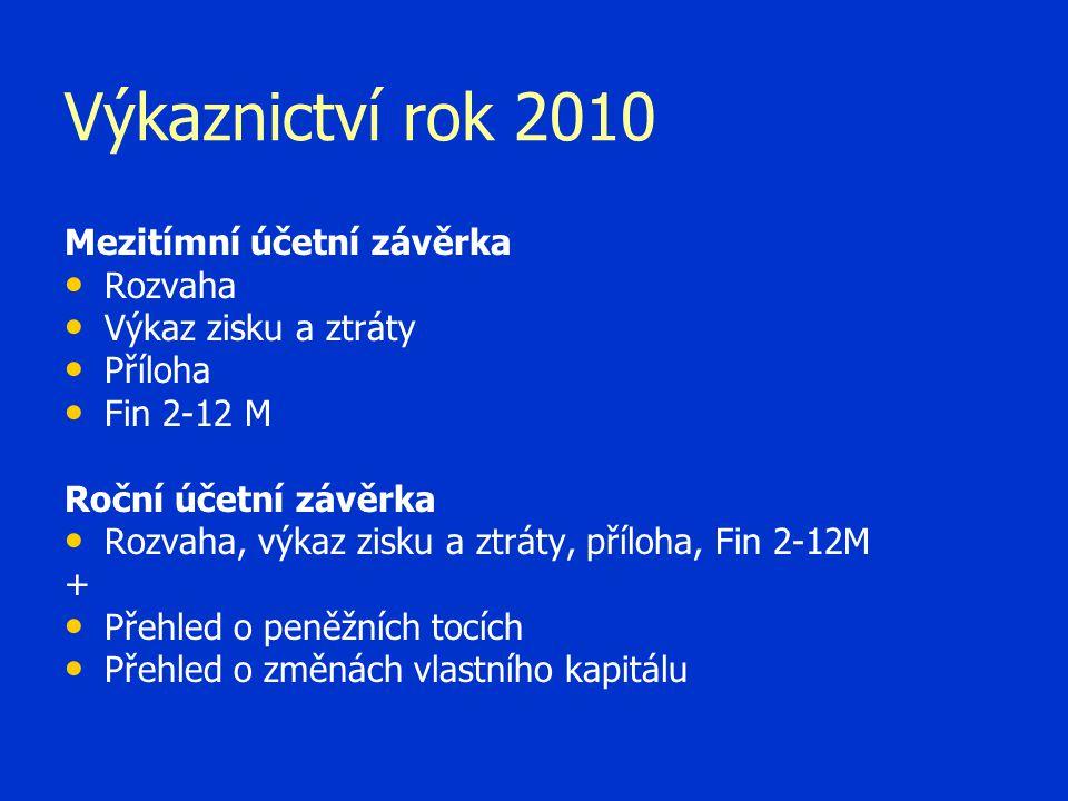 Výkaznictví rok 2010 Mezitímní účetní závěrka Rozvaha