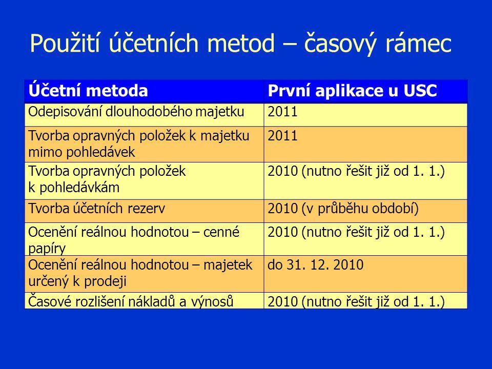 Použití účetních metod – časový rámec