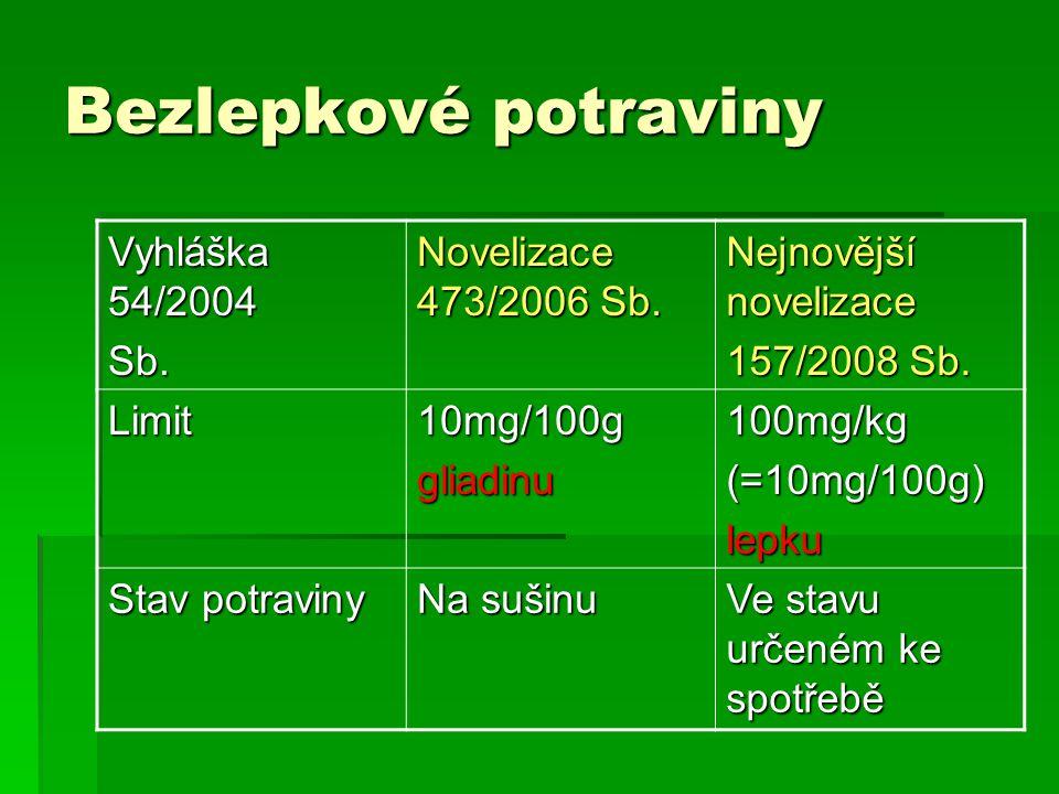 Bezlepkové potraviny Vyhláška 54/2004 Sb. Novelizace 473/2006 Sb.