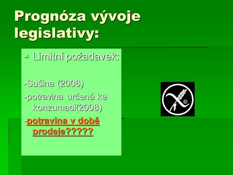 Prognóza vývoje legislativy: