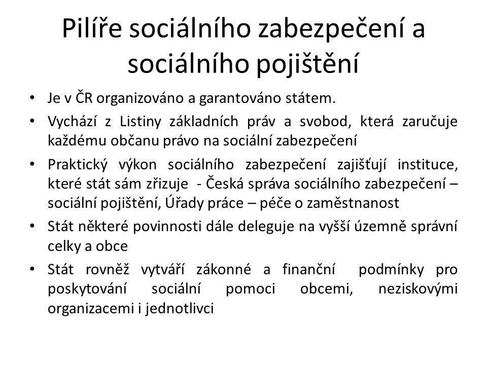 Pilíře sociálního zabezpečení a sociálního pojištění