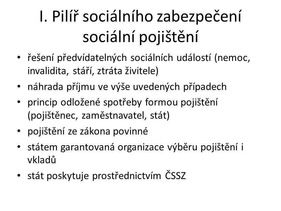 I. Pilíř sociálního zabezpečení sociální pojištění