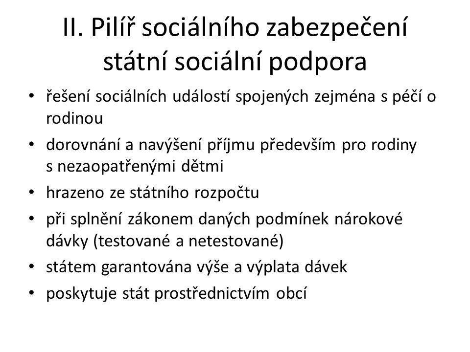 II. Pilíř sociálního zabezpečení státní sociální podpora