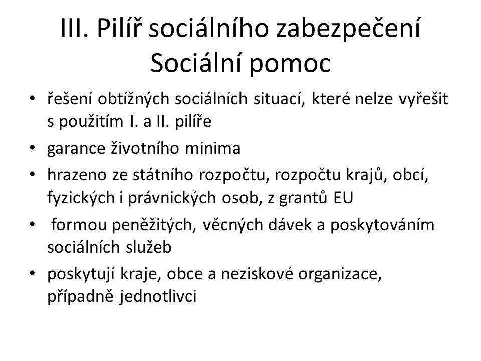 III. Pilíř sociálního zabezpečení Sociální pomoc
