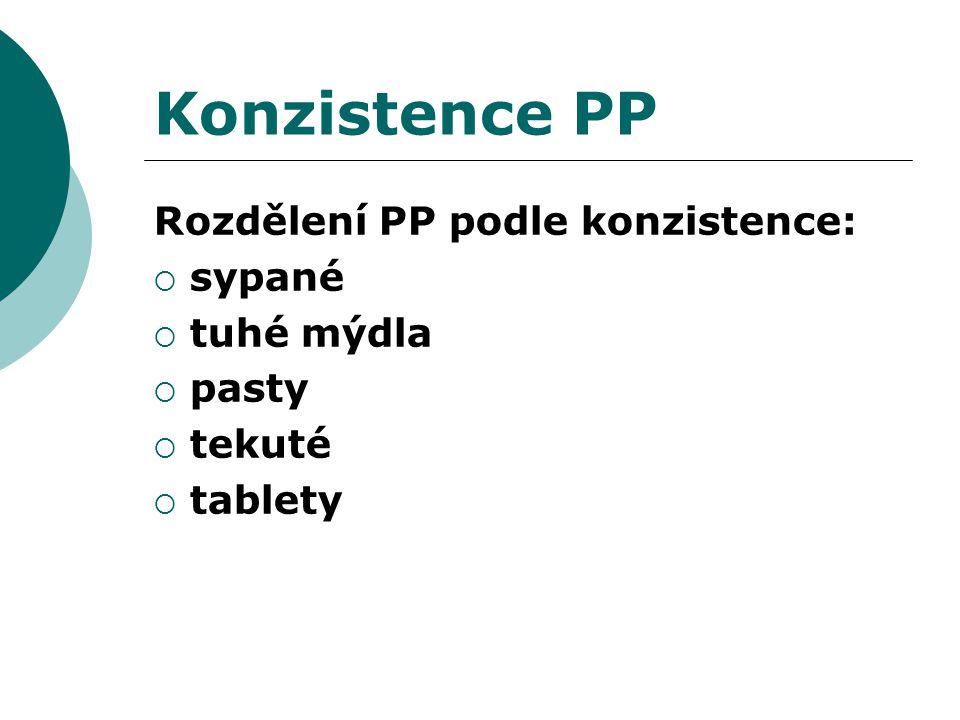 Konzistence PP Rozdělení PP podle konzistence: sypané tuhé mýdla pasty