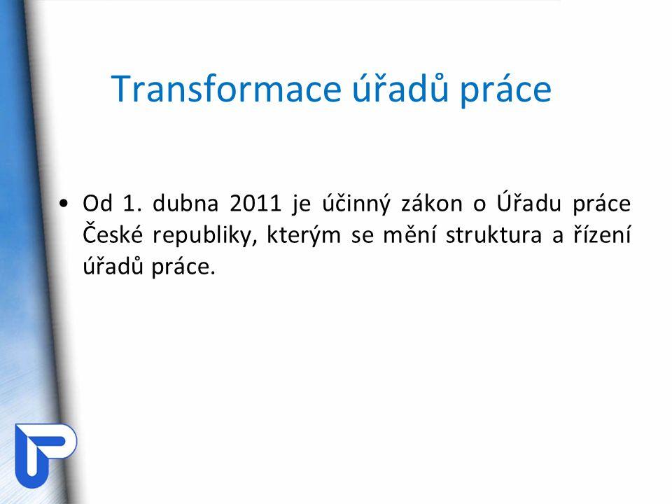 Transformace úřadů práce