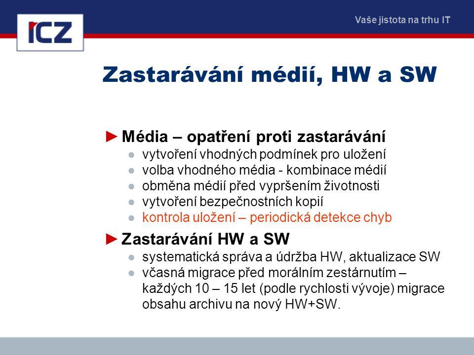 Zastarávání médií, HW a SW