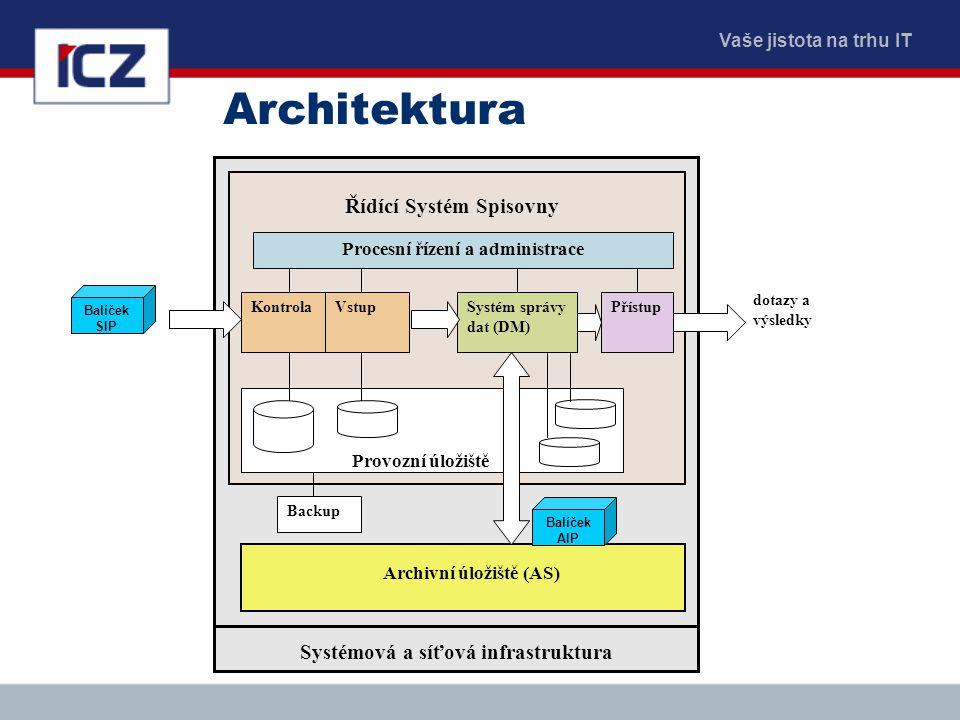 Procesní řízení a administrace Systémová a síťová infrastruktura