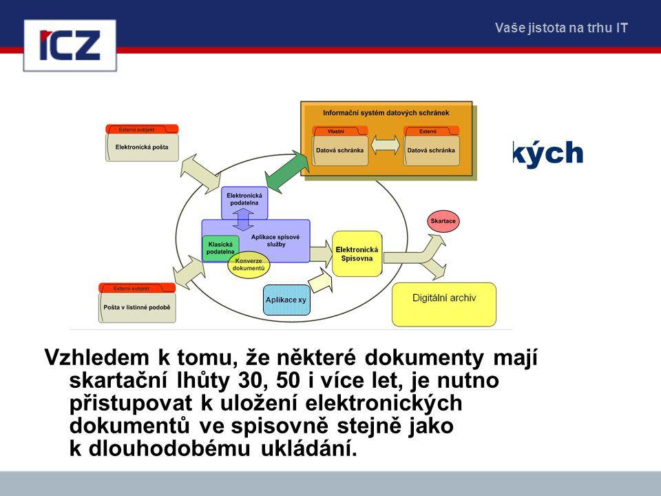 Zpracování elektronických dokumentů