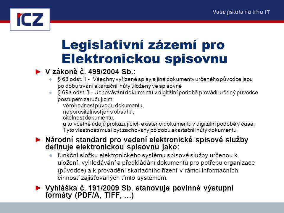 Legislativní zázemí pro Elektronickou spisovnu