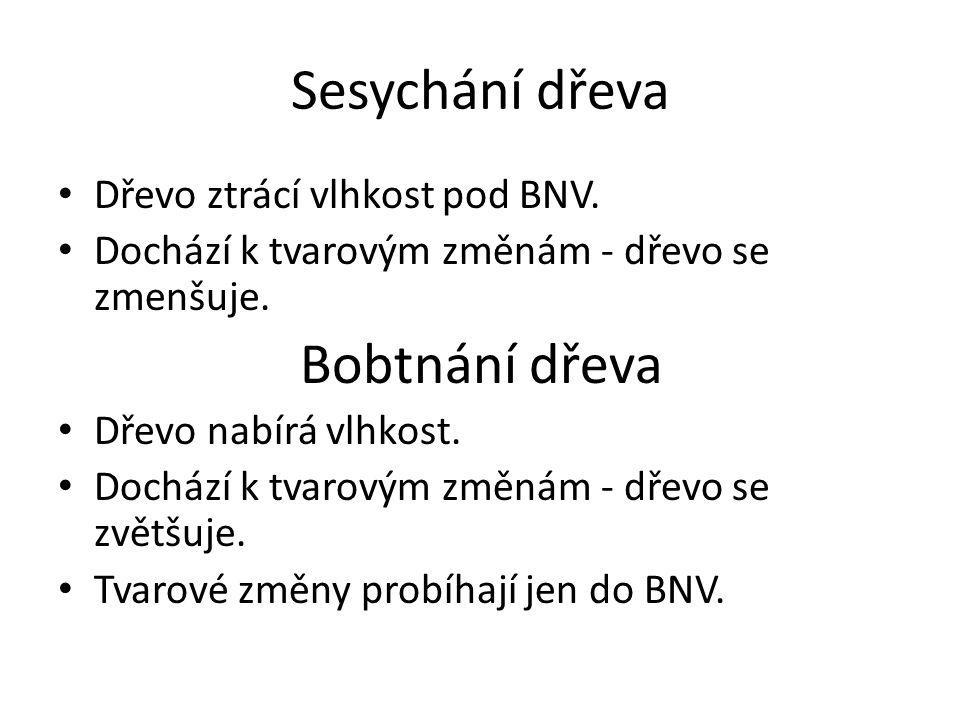 Sesychání dřeva Dřevo ztrácí vlhkost pod BNV.