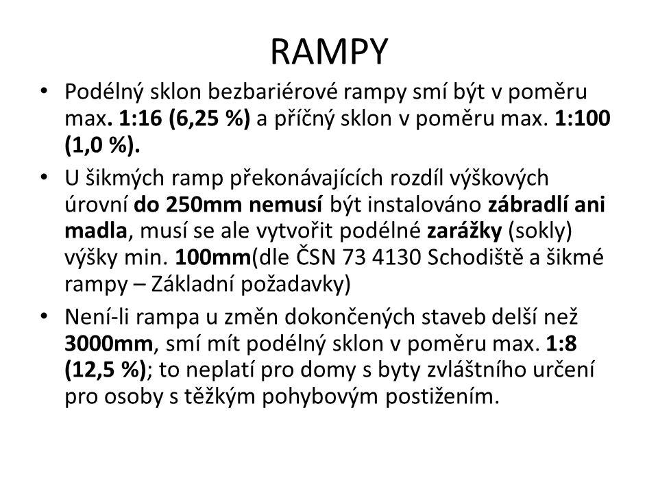 RAMPY Podélný sklon bezbariérové rampy smí být v poměru max. 1:16 (6,25 %) a příčný sklon v poměru max. 1:100 (1,0 %).