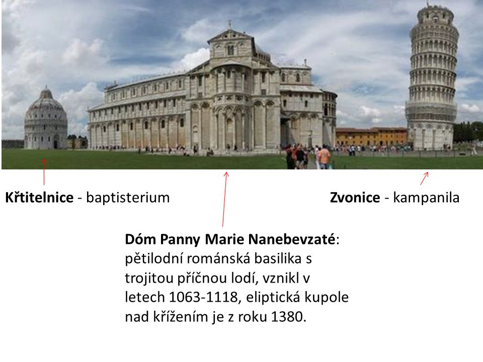 Křtitelnice - baptisterium