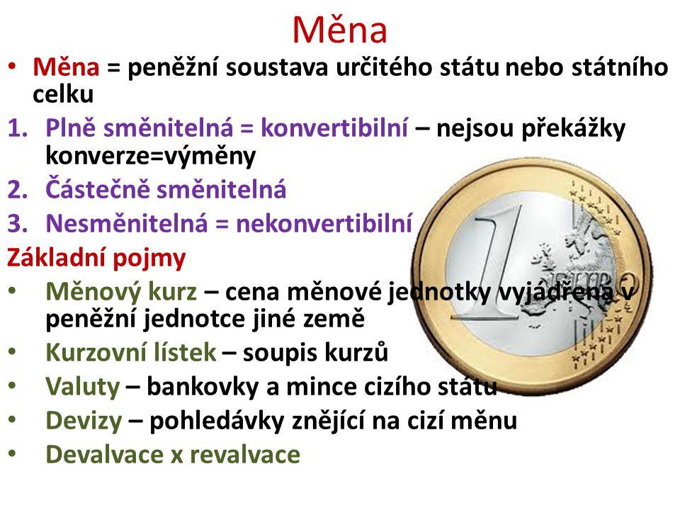 Měna Měna = peněžní soustava určitého státu nebo státního celku