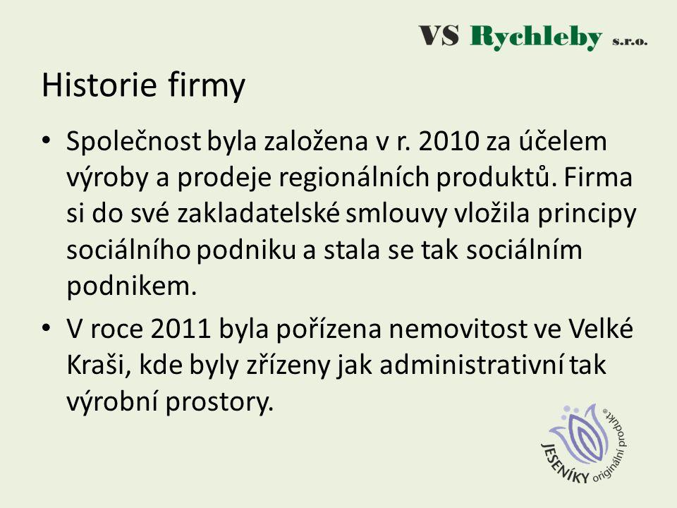 Historie firmy