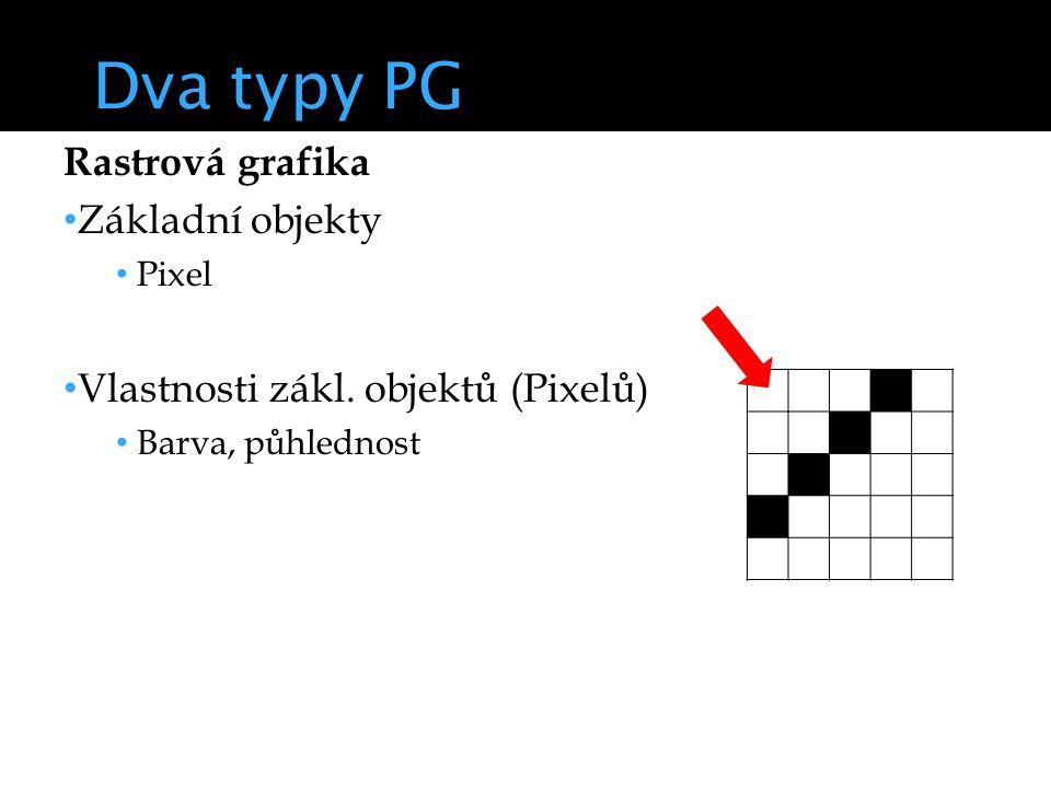 Dva typy PG Rastrová grafika Základní objekty