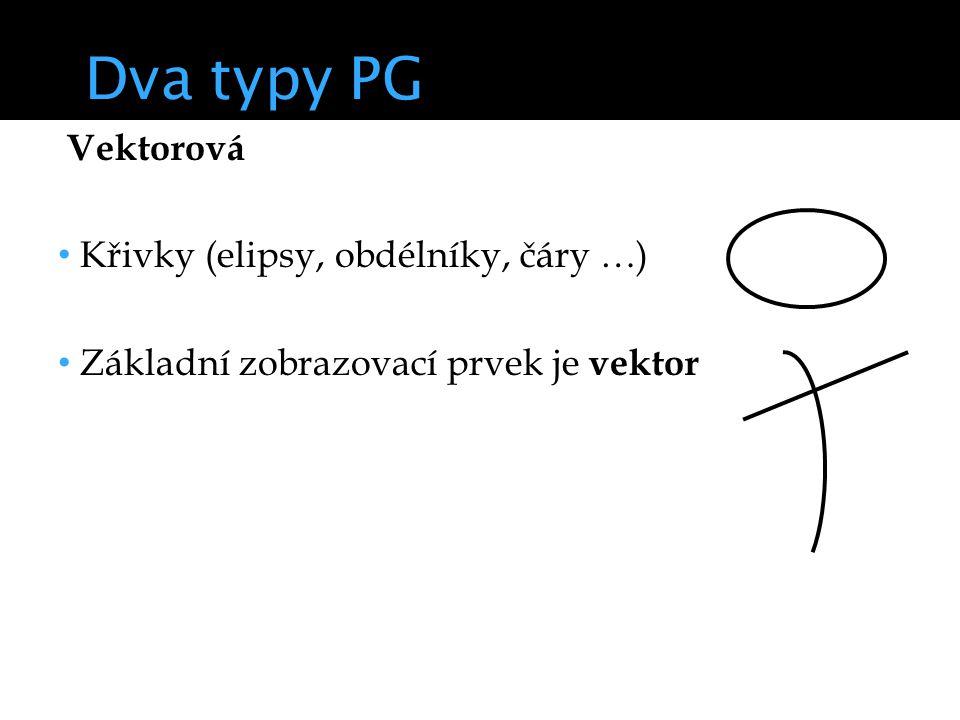 Dva typy PG Vektorová Křivky (elipsy, obdélníky, čáry …)