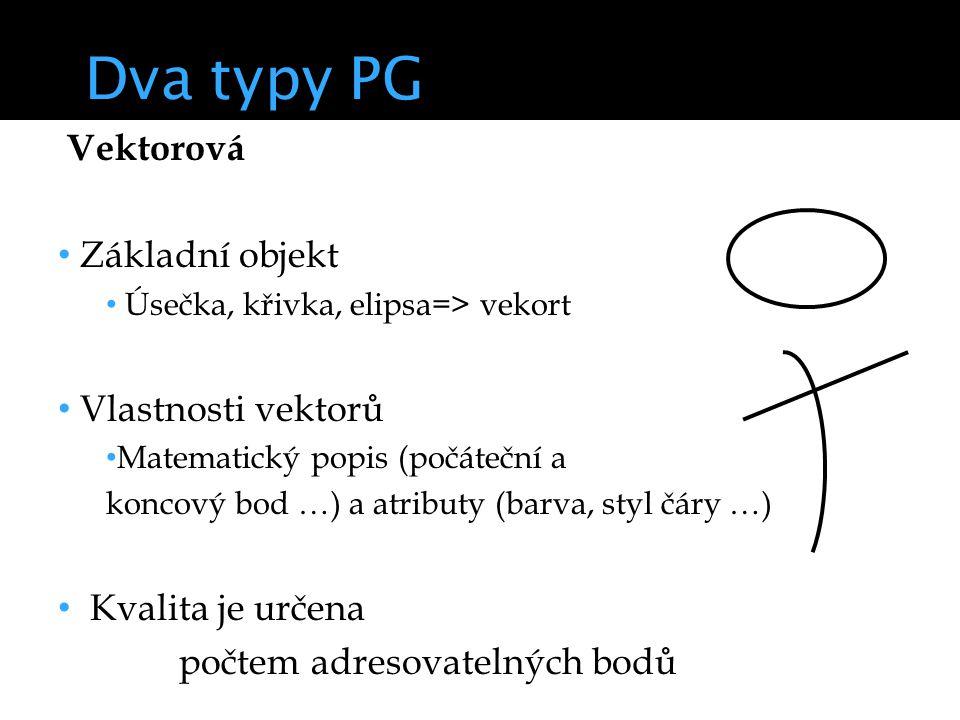 Dva typy PG Vektorová Základní objekt Vlastnosti vektorů