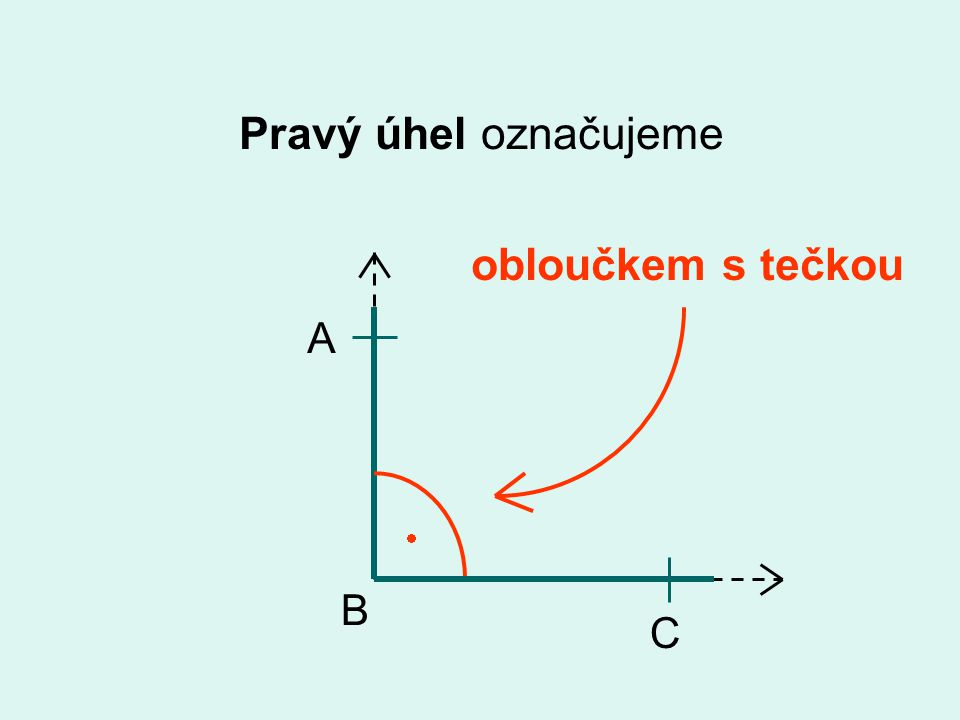 Pravý úhel označujeme obloučkem s tečkou A  B C