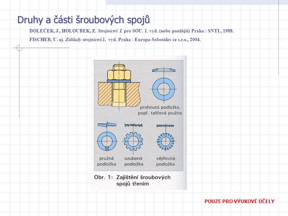 Druhy a části šroubových spojů