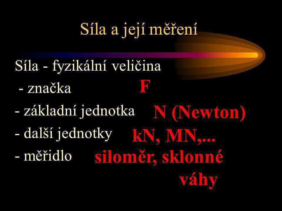 F N (Newton) kN, MN,... siloměr, sklonné váhy Síla a její měření